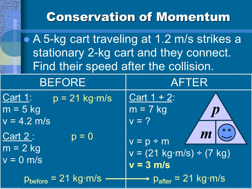 Conservation of Momentum Conservation of Momentum A 5-kg cart traveling at 1.2 m/s strikes a stationary 2-kg cart and they connect.