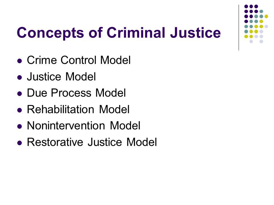 Concepts of Criminal Justice Crime Control Model Justice Model Due Process Model Rehabilitation Model Nonintervention Model Restorative Justice Model