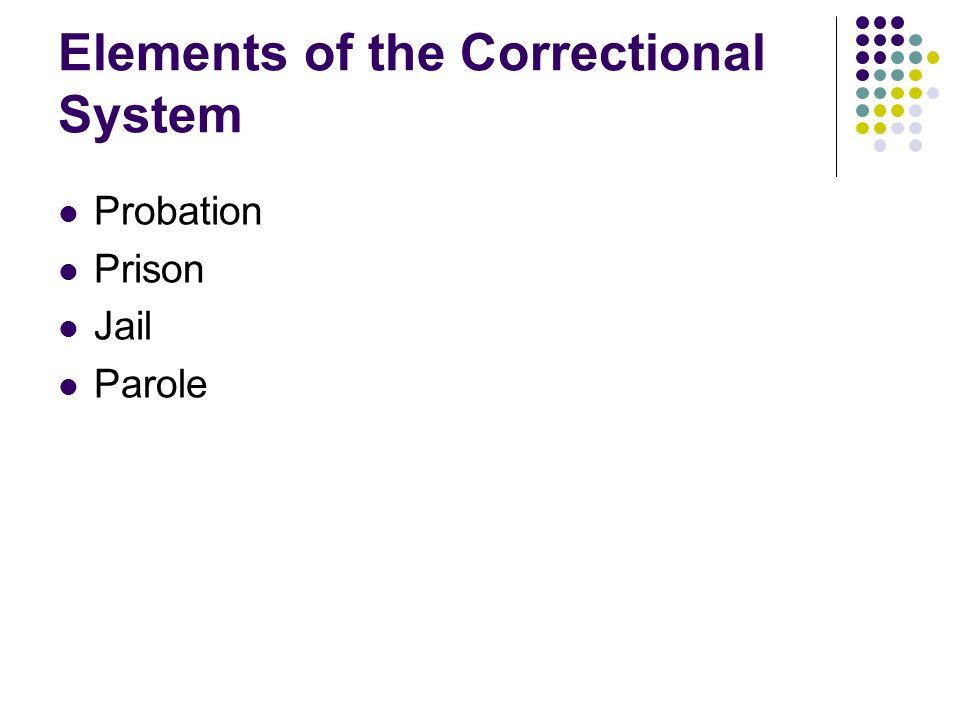 Elements of the Correctional System Probation Prison Jail Parole