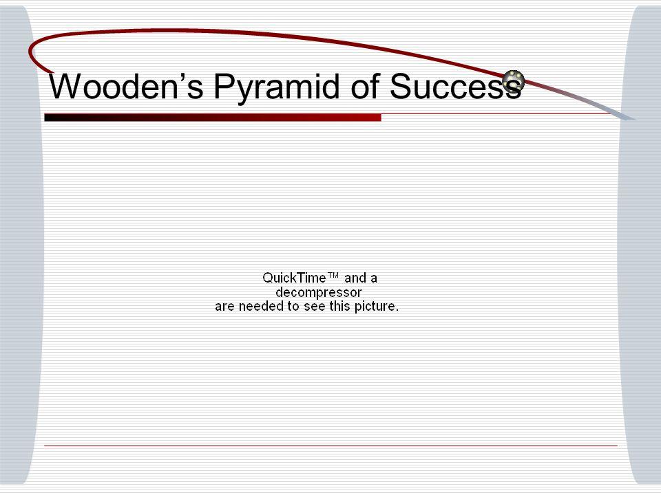 Woodens Pyramid of Success
