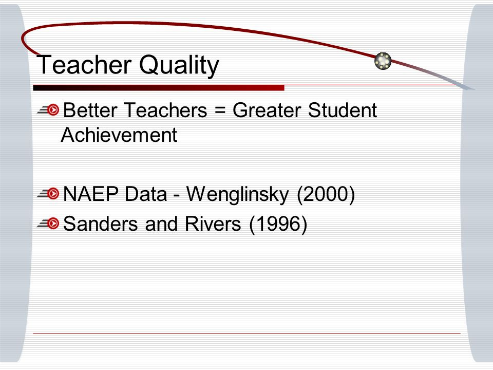 Teacher Quality Better Teachers = Greater Student Achievement NAEP Data - Wenglinsky (2000) Sanders and Rivers (1996)