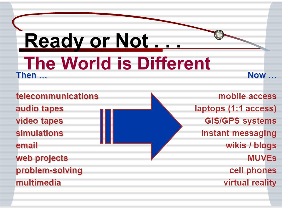 Ready or Not... The World is Different Then … Now Now … telecommunications audio tapes video tapes simulationsemail web projects problem-solvingmultim