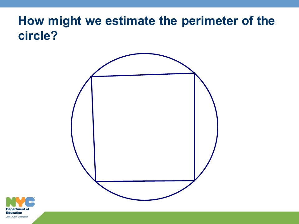 How might we estimate the perimeter of the circle