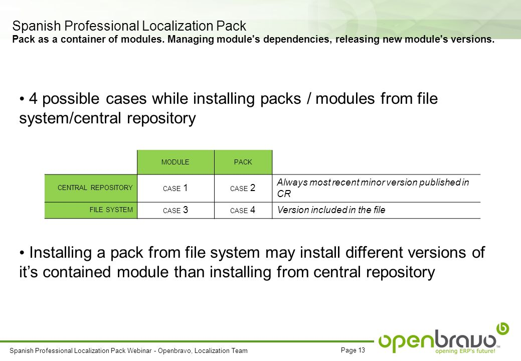 Page 13 Spanish Professional Localization Pack Webinar - Openbravo, Localization Team 4 possible cases while installing packs / modules from file system/central repository Installing a pack from file system may install different versions of its contained module than installing from central repository Spanish Professional Localization Pack Pack as a container of modules.