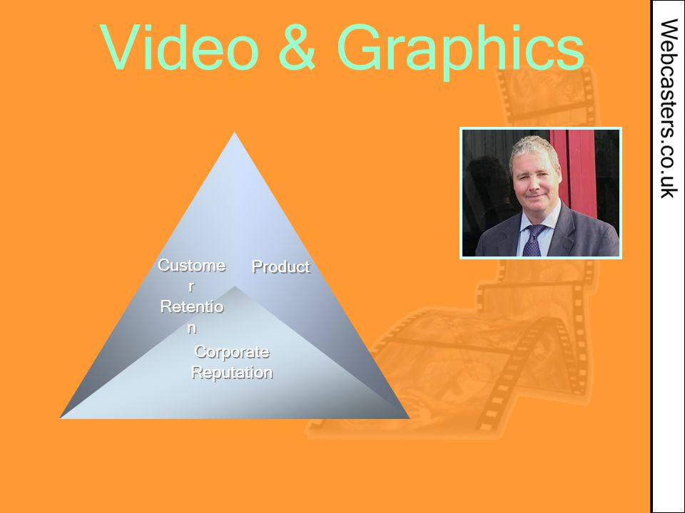 Corporate Reputation Product Custome r Retentio n Corporate Reputation Video & Graphics
