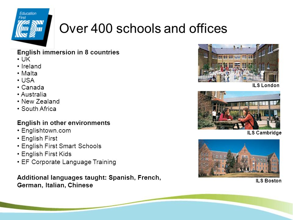 English immersion in 8 countries UK Ireland Malta USA Canada Australia New Zealand South Africa English in other environments Englishtown.com English