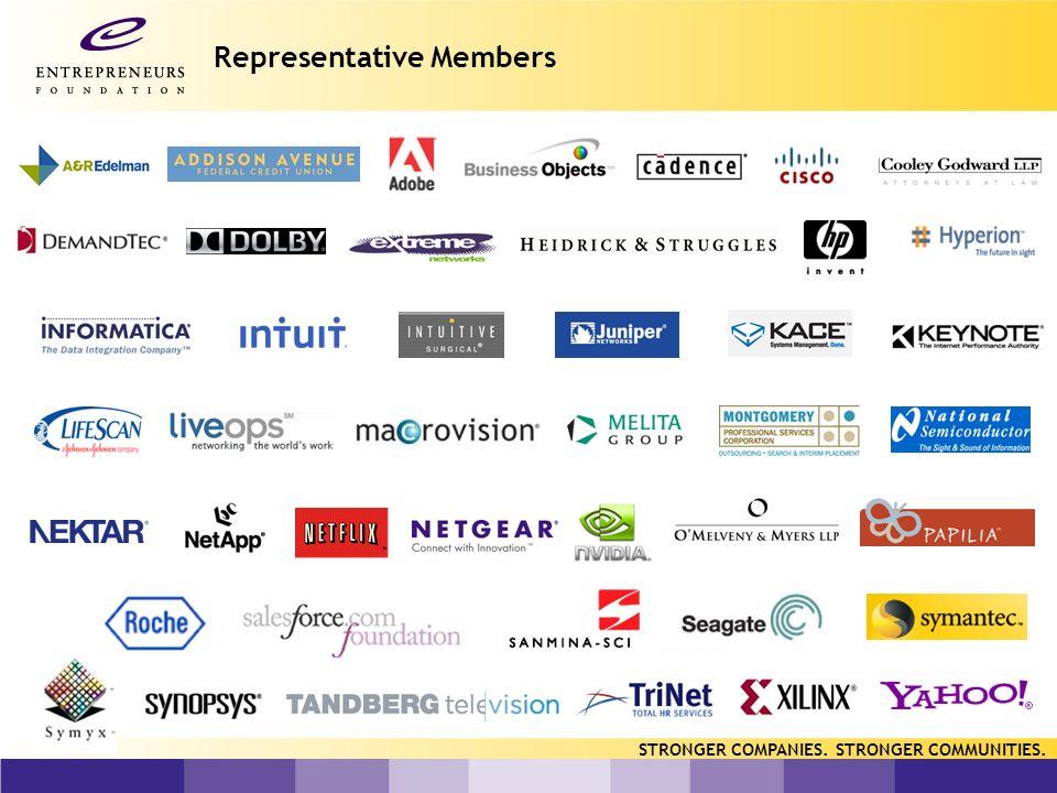 STRONGER COMPANIES. STRONGER COMMUNITIES. Representative Members