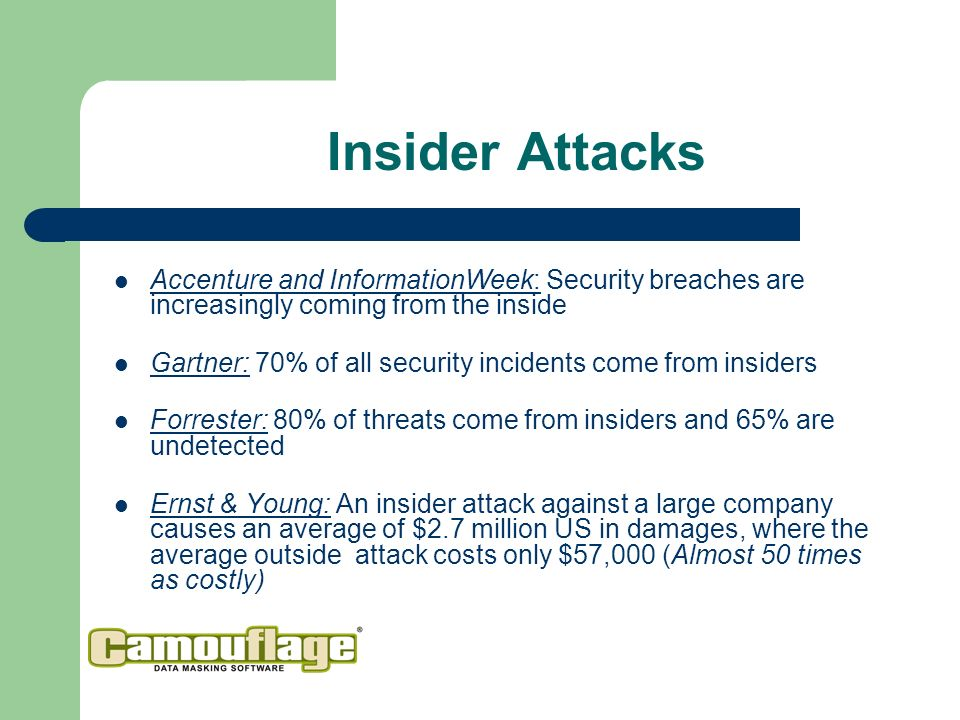 Insider Attacks Accenture and InformationWeek: Security breaches are increasingly coming from the inside Gartner: 70% of all security incidents come from insiders Forrester: 80% of threats come from insiders and 65% are undetected Ernst & Young: An insider attack against a large company causes an average of $2.7 million US in damages, where the average outside attack costs only $57,000 (Almost 50 times as costly)