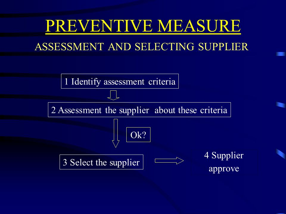 PREVENTIVE MEASURE ASSESSMENT AND SELECTING SUPPLIER 1 Identify assessment criteria 2 Assessment the supplier about these criteria 3 Select the supplier 4 Supplier approve Ok?