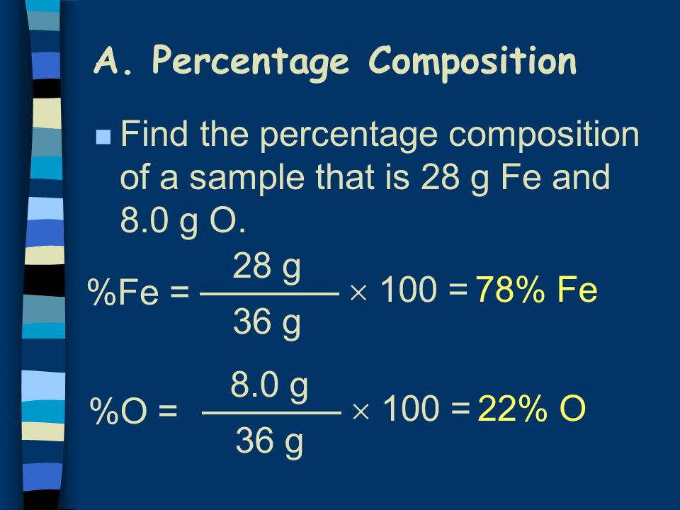 %Fe = 28 g 36 g 100 = 78% Fe %O = 8.0 g 36 g 100 = 22% O n Find the percentage composition of a sample that is 28 g Fe and 8.0 g O. A. Percentage Comp