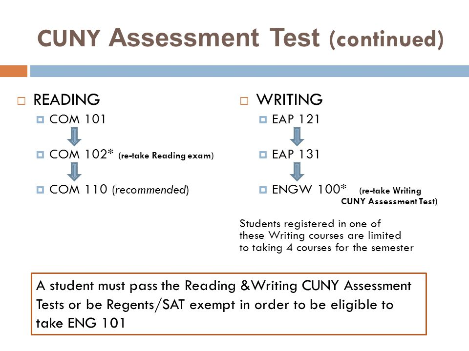 READING COM 101 COM 102* (re-take Reading exam) COM 110 (recommended) WRITING EAP 121 EAP 131 ENGW 100* (re-take Writing CUNY Assessment Test) Student