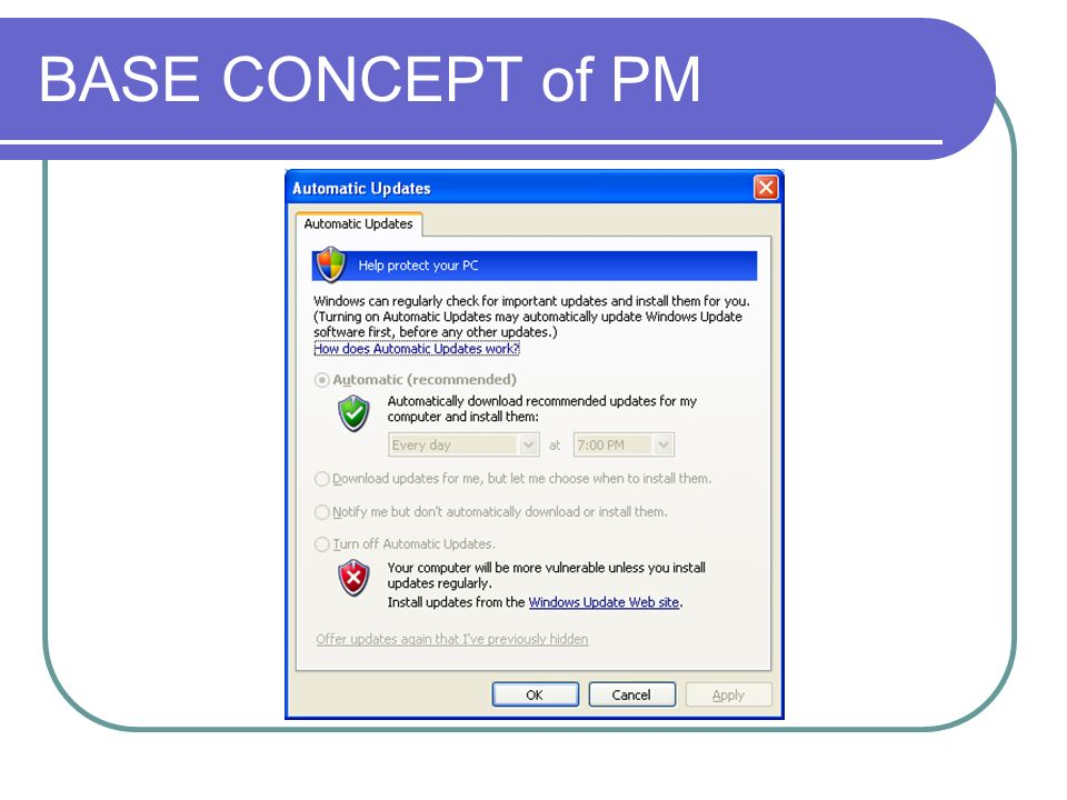BASE CONCEPT of PM