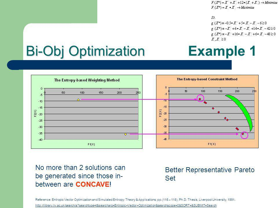 Bi-Obj Optimization Bi-Obj Optimization Example 1 CONCAVE No more than 2 solutions can be generated since those in- between are CONCAVE! Better Repres