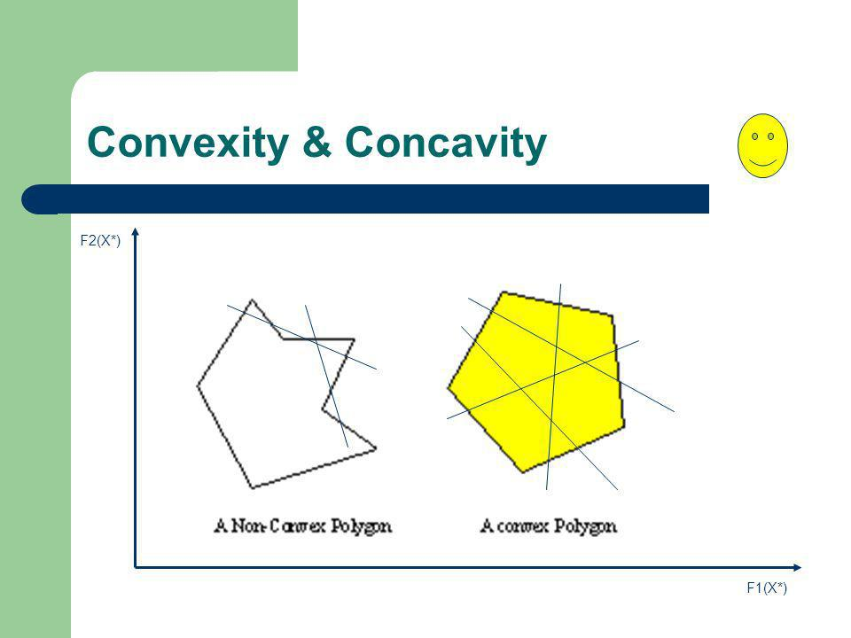 Convexity & Concavity F2(X*) F1(X*)