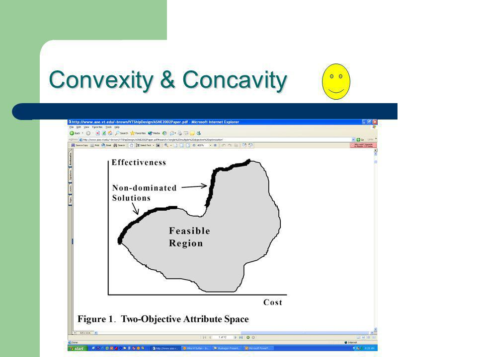 Convexity & Concavity