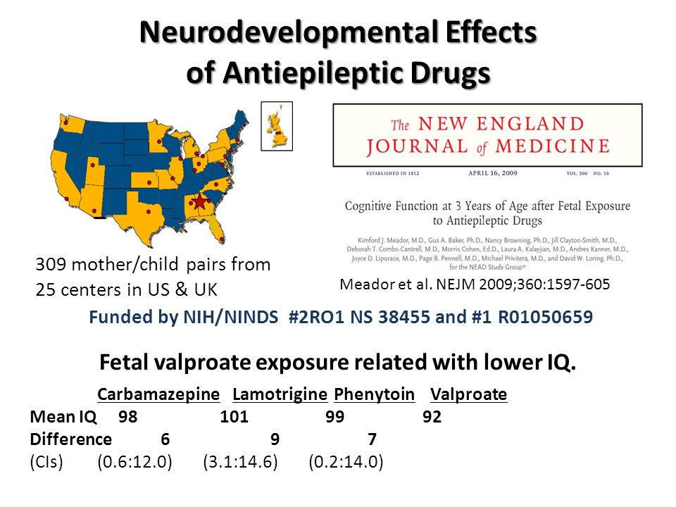 Fetal valproate exposure related with lower IQ. CarbamazepineLamotriginePhenytoin Valproate Mean IQ 98 101 99 92 Difference 6 9 7 (CIs)(0.6:12.0) (3.1