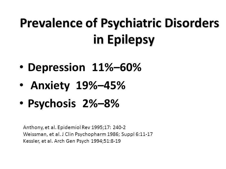 Prevalence of Psychiatric Disorders in Epilepsy Depression 11%–60% Anxiety 19%–45% Psychosis 2%–8% Anthony, et al. Epidemiol Rev 1995;17: 240-2 Weissm