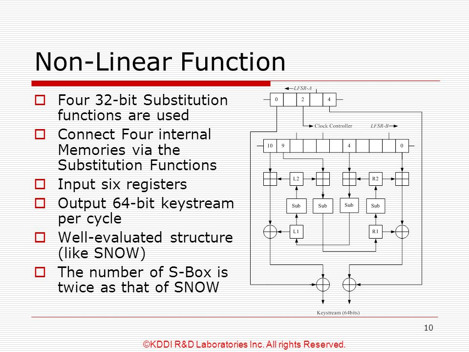 ©KDDI R&D Laboratories Inc. All rights Reserved. 10 Non-Linear Function Four 32-bit Substitution functions are used Connect Four internal Memories via