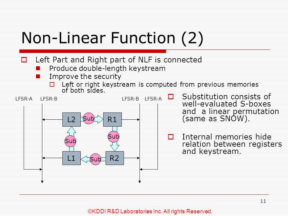 ©KDDI R&D Laboratories Inc. All rights Reserved. 11 Non-Linear Function (2) Left Part and Right part of NLF is connected Produce double-length keystre