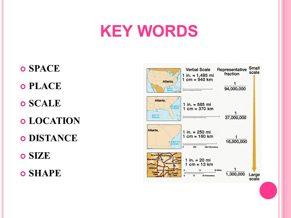 SPACE PLACE SCALE LOCATION DISTANCE SIZE SHAPE KEY WORDS