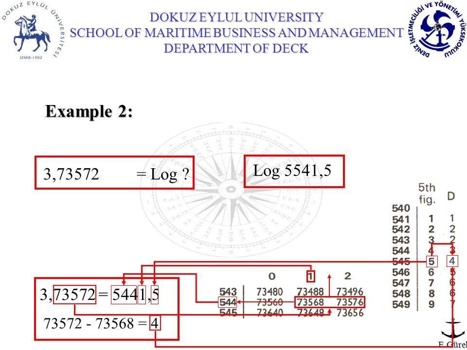 DOKUZ EYLUL UNIVERSITY SCHOOL OF MARITIME BUSINESS AND MANAGEMENT DEPARTMENT OF DECK E.Gürel Example 2: 3,73572= Log ? 3,73572 = 5441,5 Log 5541,5 735