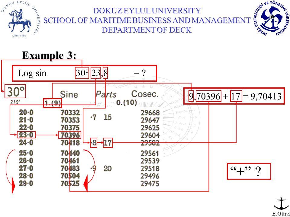 E.Gürel Example 3: Log sin 30 0 23,8= ? 9,70396 + 17 = 9,70413 + ?