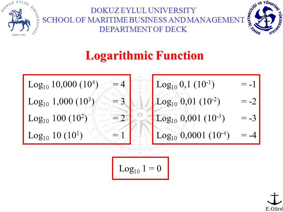 DOKUZ EYLUL UNIVERSITY SCHOOL OF MARITIME BUSINESS AND MANAGEMENT DEPARTMENT OF DECK E.Gürel Logarithmic Function Log 10 10,000 (10 4 )= 4 Log 10 1,00