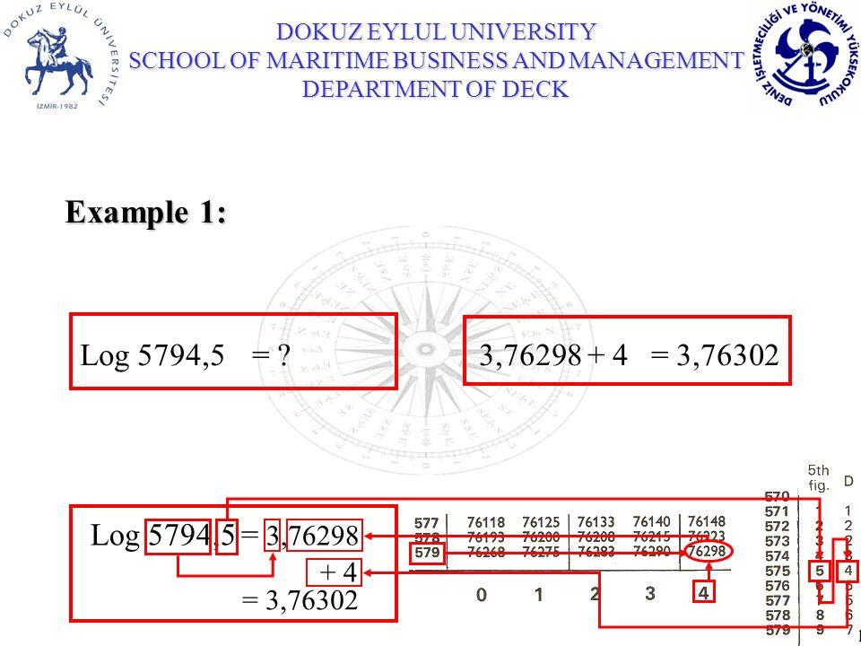 E.Gürel Example 1: Log 5794,5 = ? Log 5794,5 = 3,76298 3,76298 + 4 = 3,76302 + 4 = 3,76302