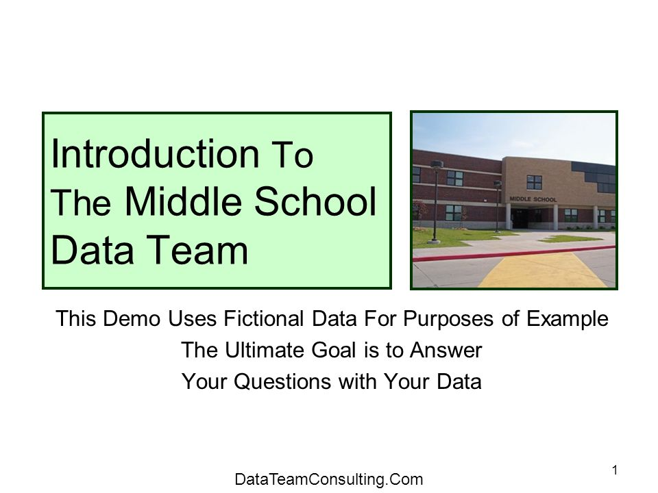 1 Introduction To The Middle School Data Team This Demo Uses Fictional Data For Purposes of Example The Ultimate Goal is to Answer Your Questions with Your Data DataTeamConsulting.Com