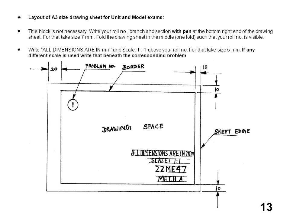 Layout of A3 size drawing sheet for Unit and Model exams: Title block is not necessary. Write your roll no., branch and section with pen at the bottom