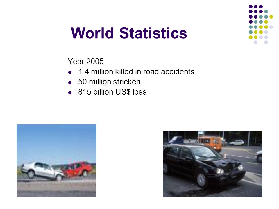 World Statistics Year 2005 1.4 million killed in road accidents 50 million stricken 815 billion US$ loss