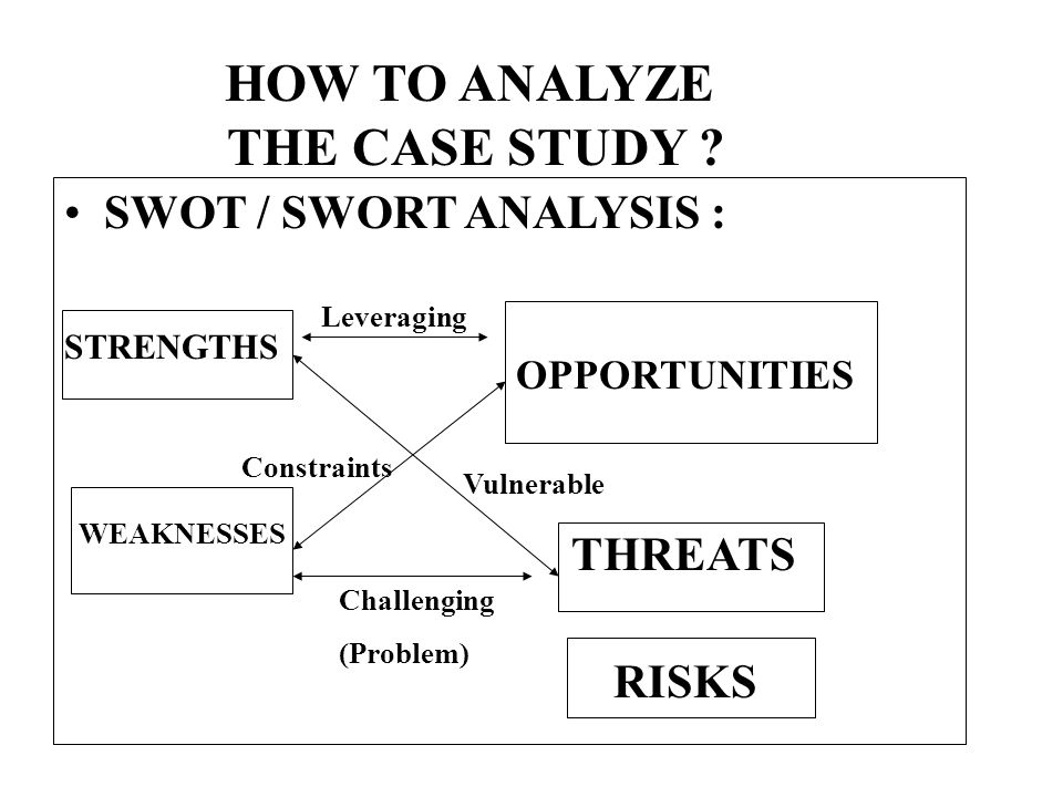 HOW TO ANALYZE THE CASE STUDY ? SWOT / SWORT ANALYSIS : STRENGTHS WEAKNESSES OPPORTUNITIES THREATS Leveraging Challenging (Problem) Constraints Vulner
