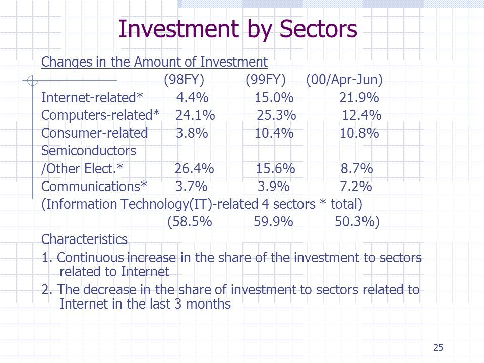 25 Investment by Sectors Changes in the Amount of Investment (98FY) (99FY) (00/Apr-Jun) Internet-related* 4.4% 15.0% 21.9% Computers-related* 24.1% 25.3% 12.4% Consumer-related 3.8% 10.4% 10.8% Semiconductors /Other Elect.* 26.4% 15.6% 8.7% Communications* 3.7% 3.9% 7.2% (Information Technology(IT)-related 4 sectors * total) (58.5% 59.9% 50.3%) Characteristics 1.