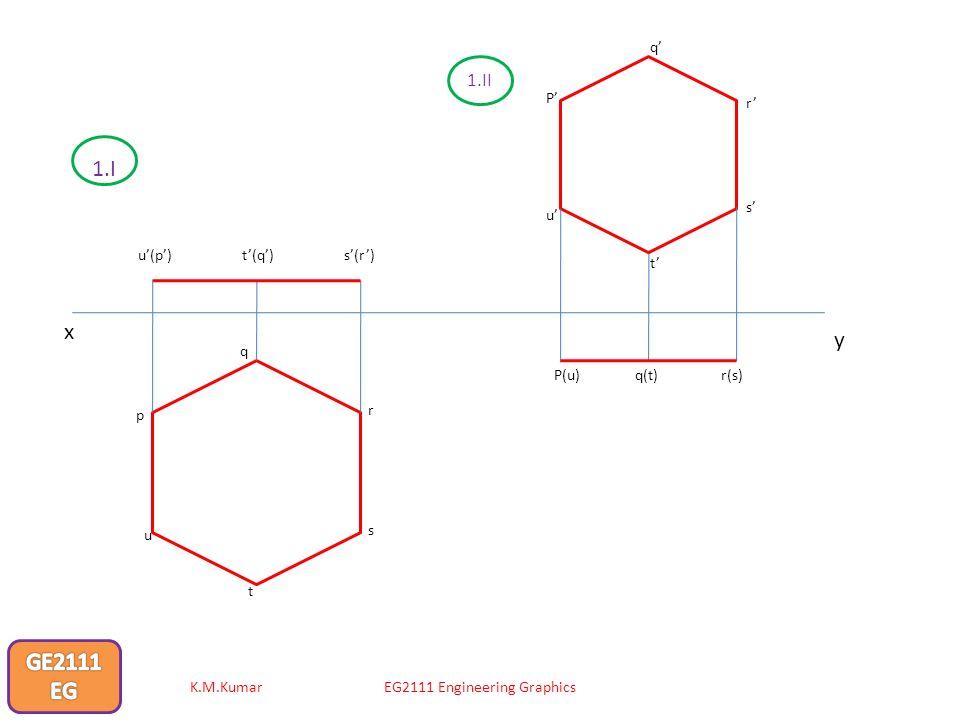 x y p q r s t u u(p) t(q) s(r) 1.I u t s r q P P(u) q(t) r(s) 1.II K.M.KumarEG2111 Engineering Graphics