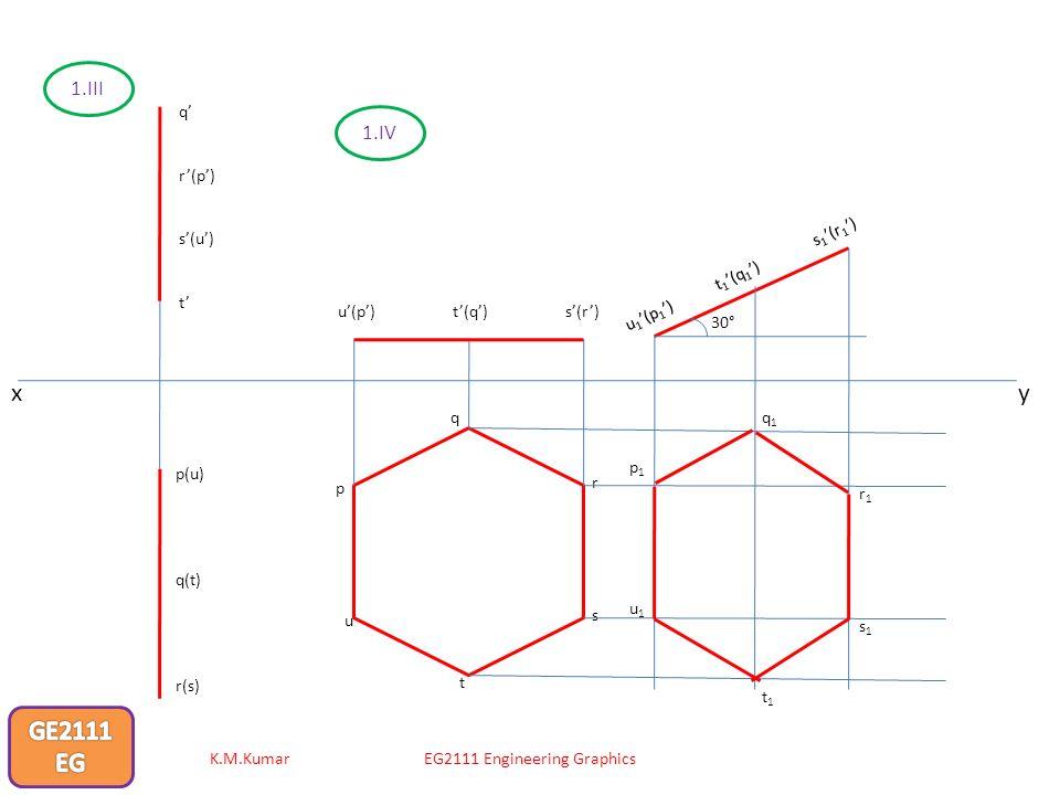 xy 1.III q r(p) s(u) t p(u) q(t) r(s) p q r s t u u(p) t(q) s(r) u 1 (p 1 ) t 1 (q 1 ) s 1 (r 1 ) 30° q1q1 r1r1 s1s1 t1t1 u1u1 p1p1 1.IV K.M.KumarEG21