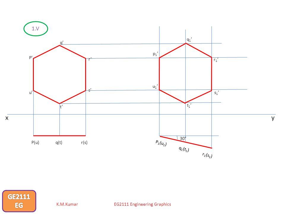1.V xy u t s r q P P(u) q(t) r(s) 30° P 1 (u 1 ) q 1 (t 1 ) r 1 (s 1 ) q 1 r 1 s 1 t 1 u 1 p 1 K.M.KumarEG2111 Engineering Graphics