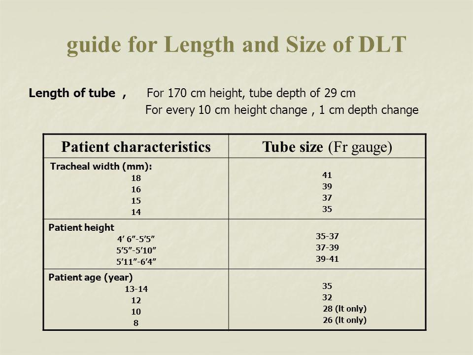 guide for Length and Size of DLT Length of tube, For 170 cm height, tube depth of 29 cm For every 10 cm height change, 1 cm depth change Patient chara