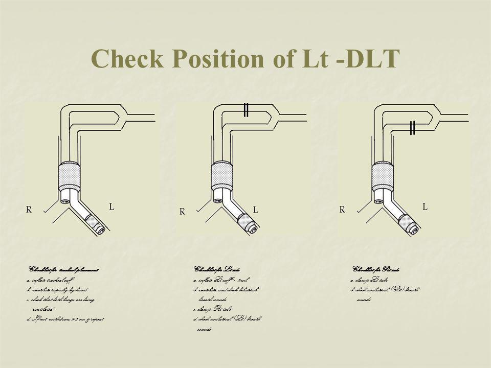 Check Position of Lt -DLT Checklist for tracheal placement a. inflate tracheal cuff b. ventilate rapidly by hand c. check that both lungs are being ve