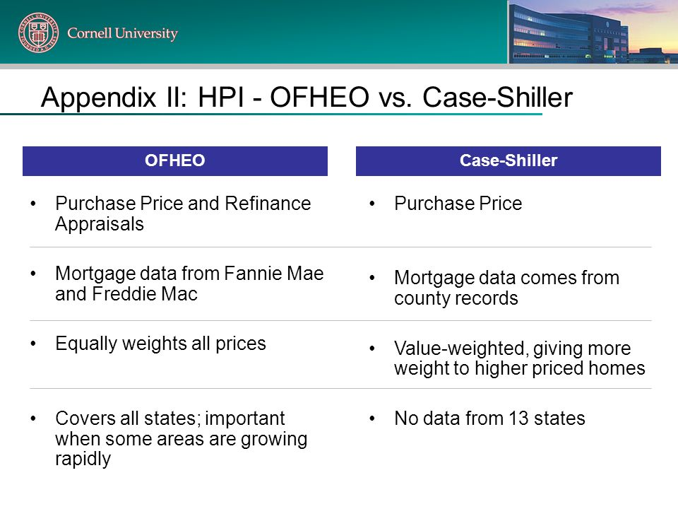 Appendix II: HPI - OFHEO vs. Case-Shiller Case-ShillerOFHEO Purchase Price and Refinance Appraisals Mortgage data from Fannie Mae and Freddie Mac Equa