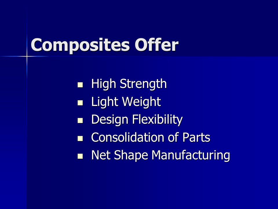 Composites Offer High Strength High Strength Light Weight Light Weight Design Flexibility Design Flexibility Consolidation of Parts Consolidation of P
