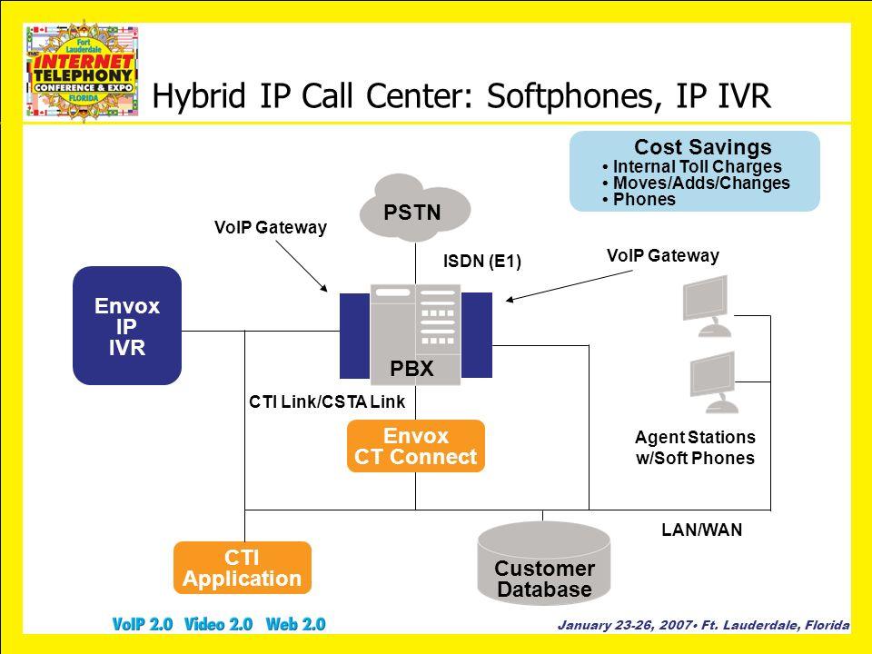 January 23-26, 2007 Ft. Lauderdale, Florida Hybrid IP Call Center: Softphones, IP IVR January 23-26, 2007 Ft. Lauderdale, Florida PSTN ISDN (E1) PBX C