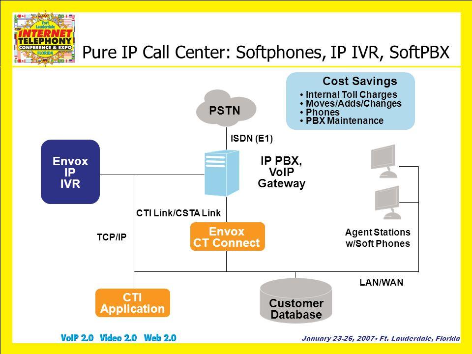 January 23-26, 2007 Ft. Lauderdale, Florida Pure IP Call Center: Softphones, IP IVR, SoftPBX January 23-26, 2007 Ft. Lauderdale, Florida PSTN ISDN (E1