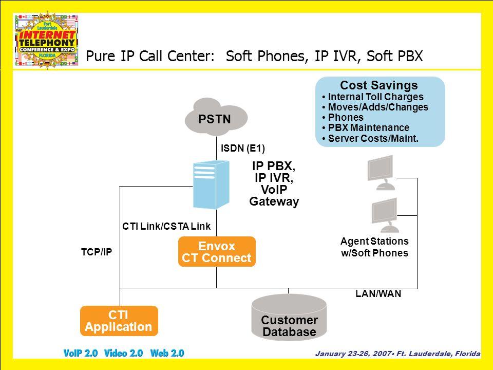January 23-26, 2007 Ft. Lauderdale, Florida Pure IP Call Center: Soft Phones, IP IVR, Soft PBX January 23-26, 2007 Ft. Lauderdale, Florida PSTN ISDN (