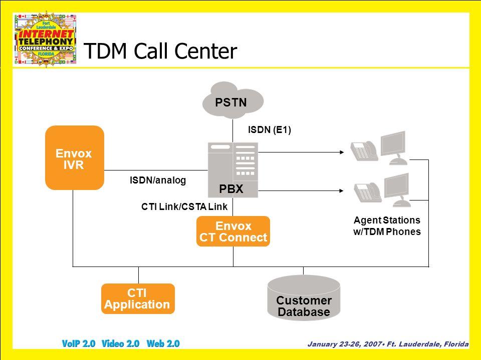 TDM Call Center January 23-26, 2007 Ft. Lauderdale, Florida Envox IVR PSTN ISDN (E1) PBX CTI Link/CSTA Link Envox CT Connect Agent Stations w/TDM Phon