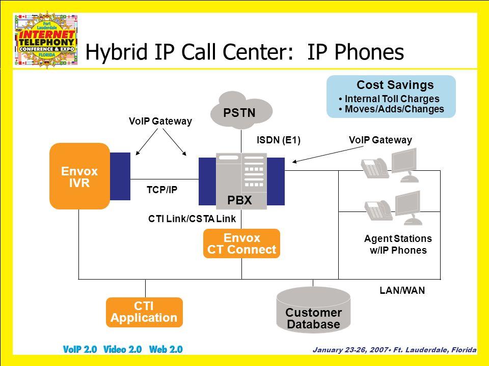 January 23-26, 2007 Ft. Lauderdale, Florida Hybrid IP Call Center: IP Phones January 23-26, 2007 Ft. Lauderdale, Florida PSTN ISDN (E1) PBX CTI Link/C