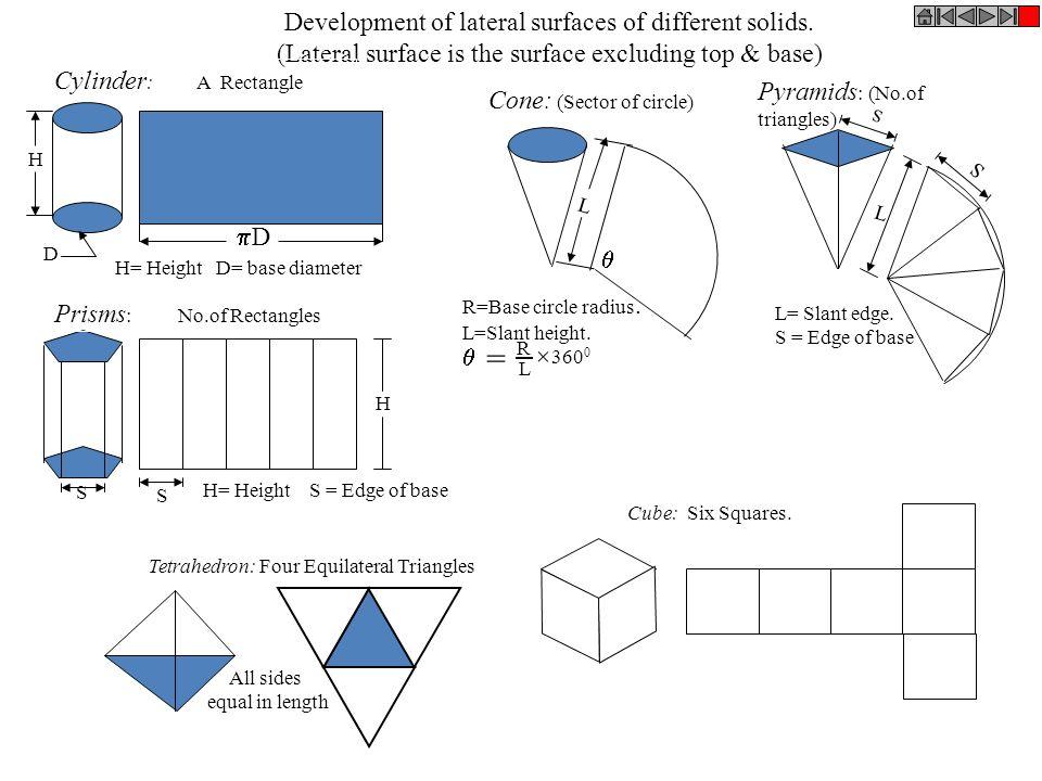 D H D S S H L = R L + 360 0 R=Base circle radius. L=Slant height. L= Slant edge. S = Edge of base L S S H= Height S = Edge of base H= Height D= base d