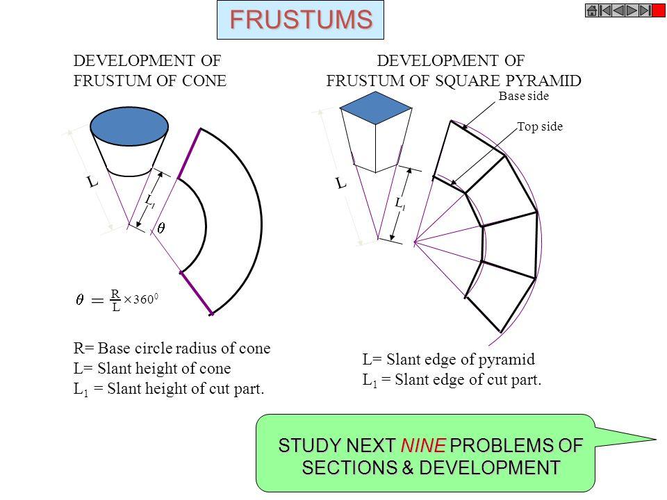 L L = R L + 360 0 R= Base circle radius of cone L= Slant height of cone L1 L1 = Slant height of cut part. Base side Top side L1L1 L1L1 L= Slant edge o