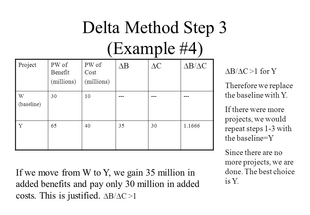Delta Method Step 3 (Example #4) ProjectPW of Benefit (millions) PW of Cost (millions) B C B/ C W (baseline) 3010--- Y654035301.1666 B/ C >1 for Y Therefore we replace the baseline with Y.