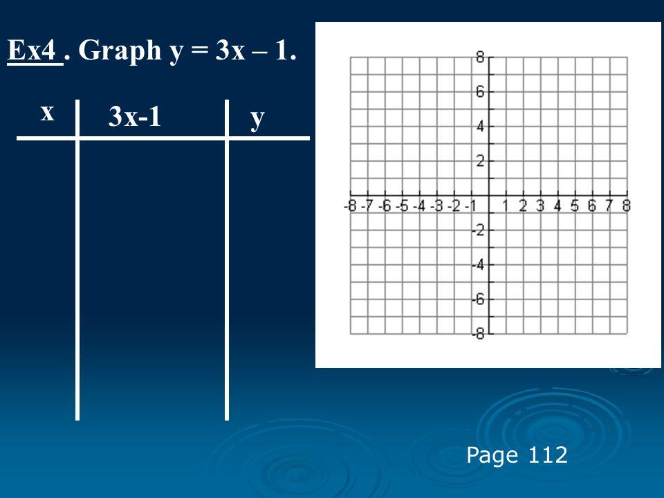 Ex4. Graph y = 3x – 1. x 3x-1y Page 112