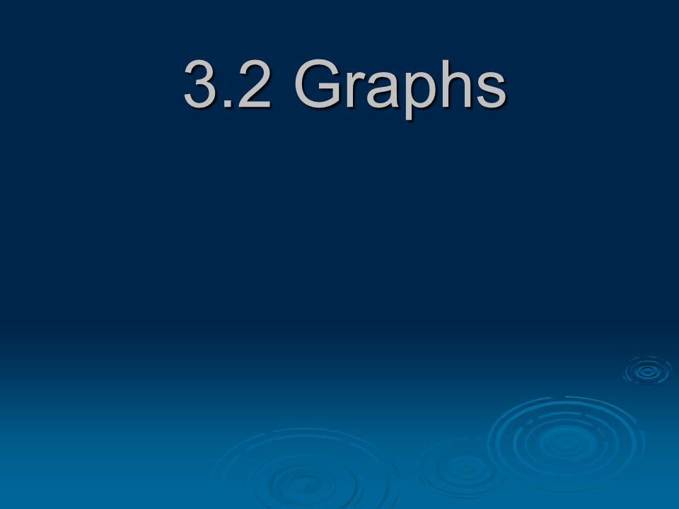 3.2 Graphs